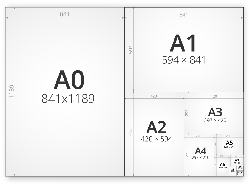 Diagram of A-Series Paper Format & Size Chart With Each Page Side by Side for Comparison: